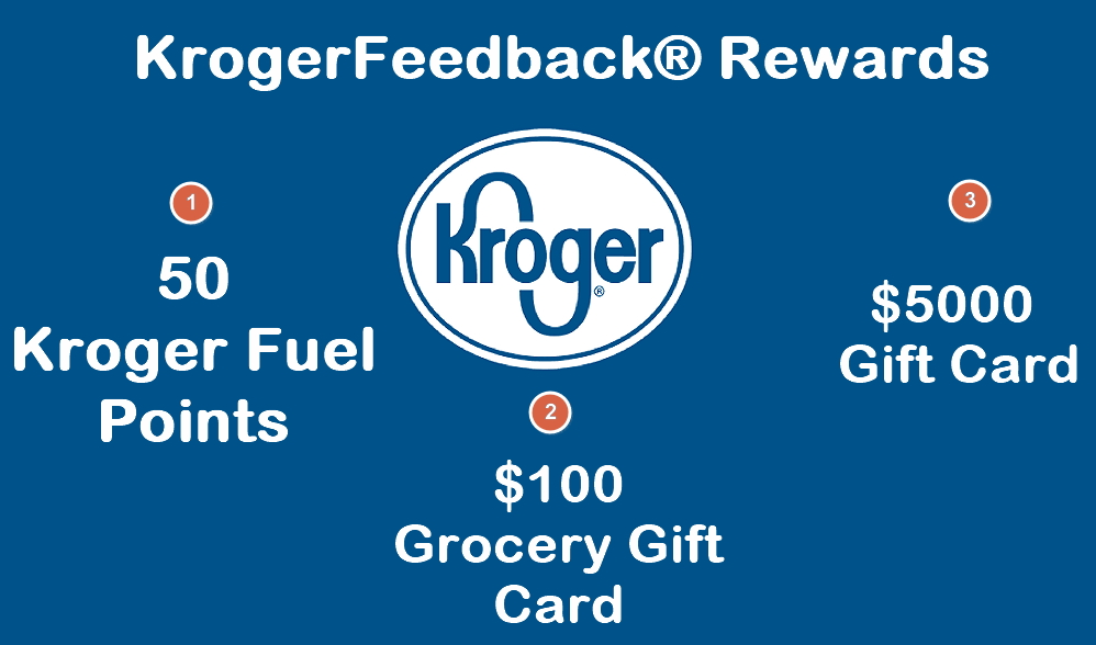 rewards for krogerfeedback